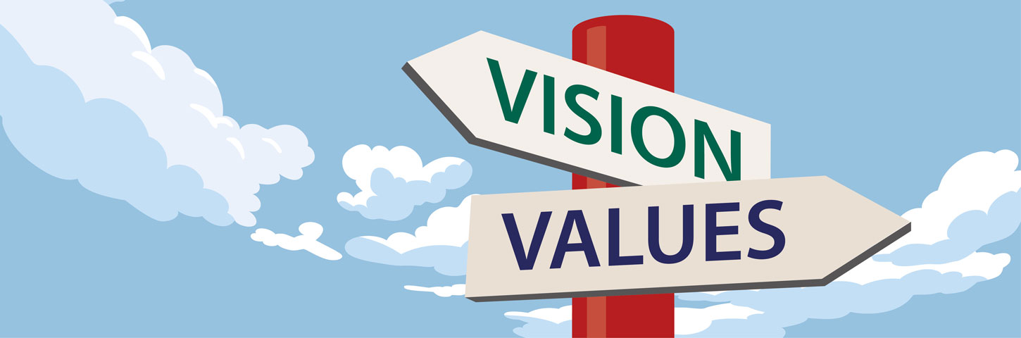 Sign post Vision and Values